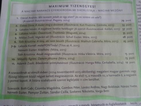 magyar-narancs-sikerlista2